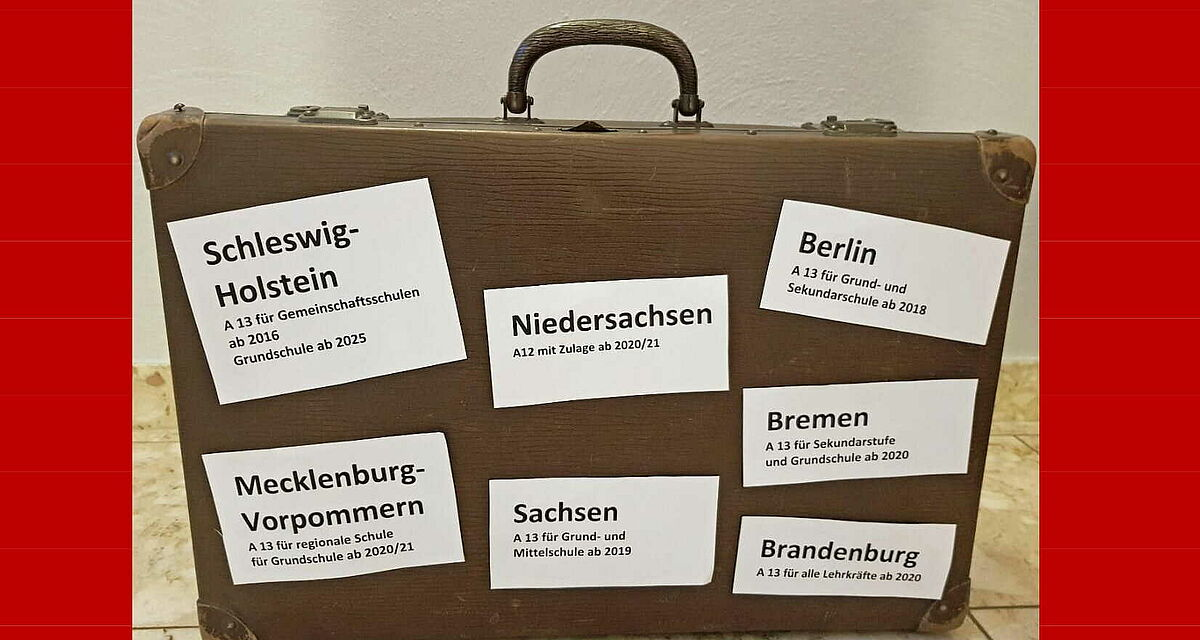 besoldungstabelle berlin 2020